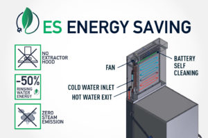 ES Energy Saving
